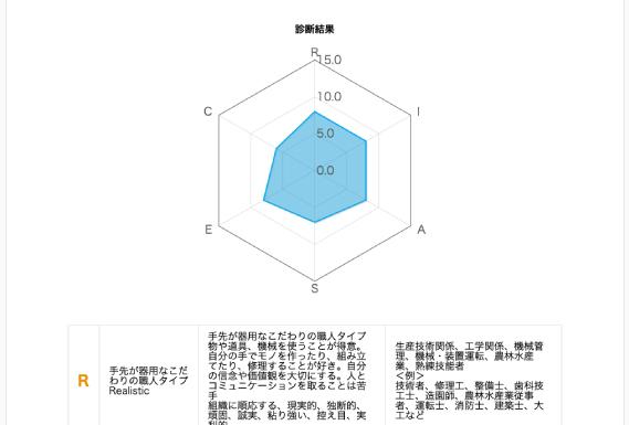 診断結果ページのイメージ